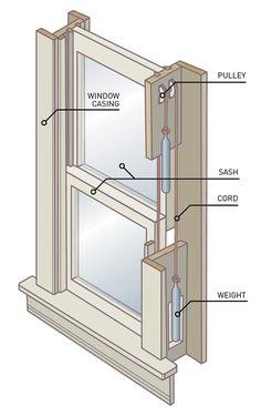 5cf7bb261858e_window.jpg