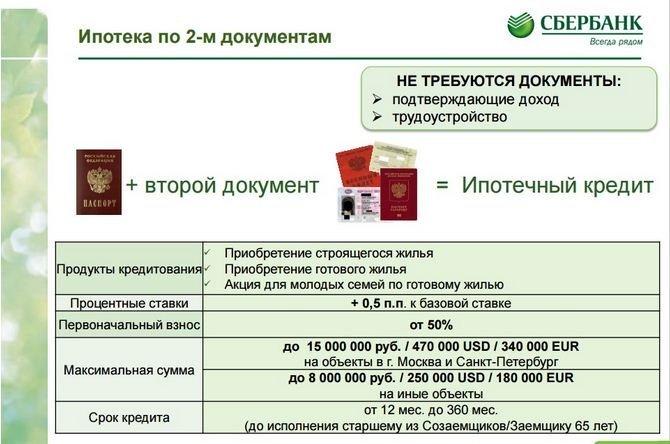 сбербанк ипотека документы для одобрения квартиры оглядел