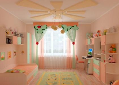 спальня для девочки 5 лет1.jpg